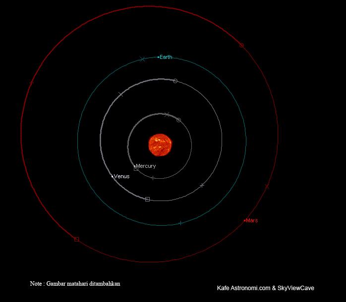 Bumi akan gelap pada tanggal 23-25 Desember 2012? Hoax!